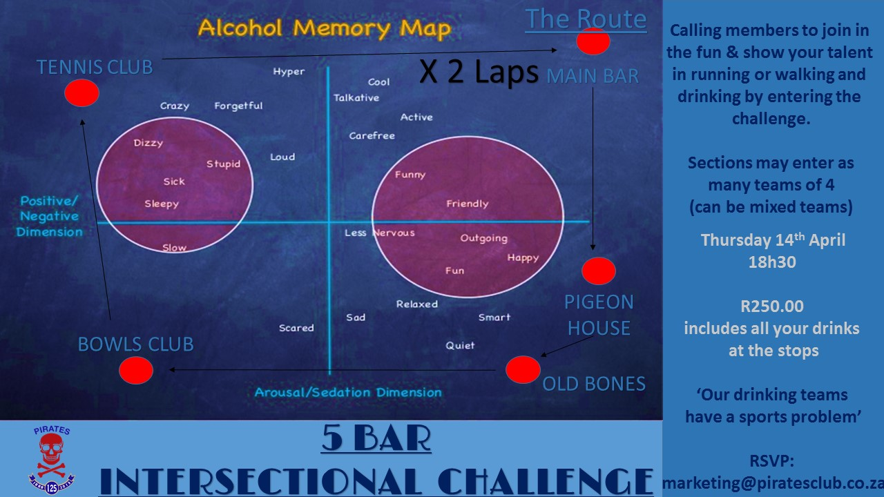 alcohol memory map